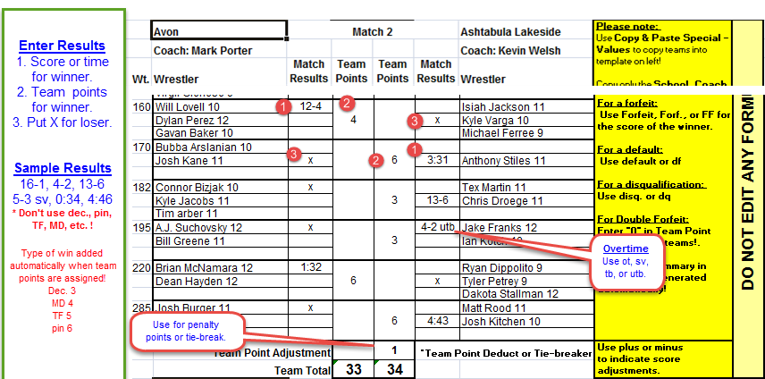OHSAA Regional Dual Team Tournament